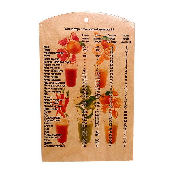Доска разделочная сувенирная 25*40*0,8см ″Коктейли″ купить оптом и в розницу