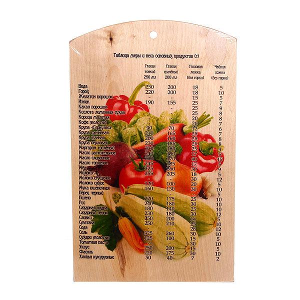Доска разделочная сувенирная 25*40*0,8см ″Овощи″ купить оптом и в розницу