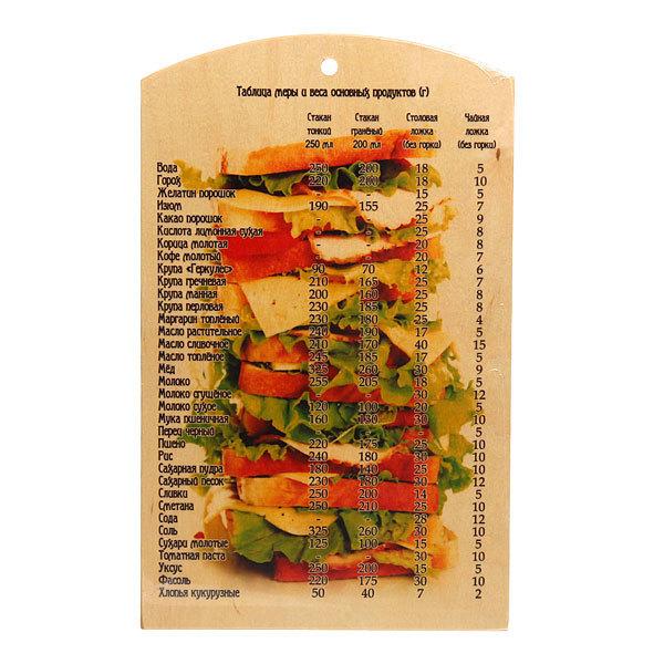 Доска разделочная сувенирная 25*40*0,8см ″Сендвичи″ купить оптом и в розницу
