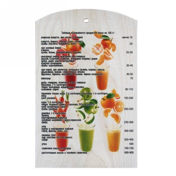 Доска разделочная сувенирная 25*40*0,8см Микс коктейлей″ купить оптом и в розницу